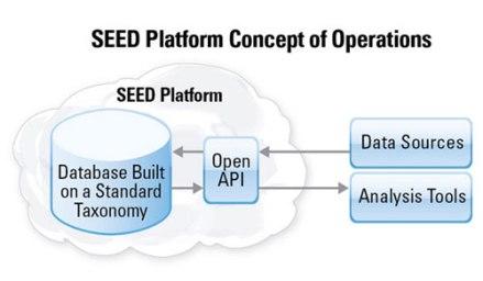 seed_platform_diagram